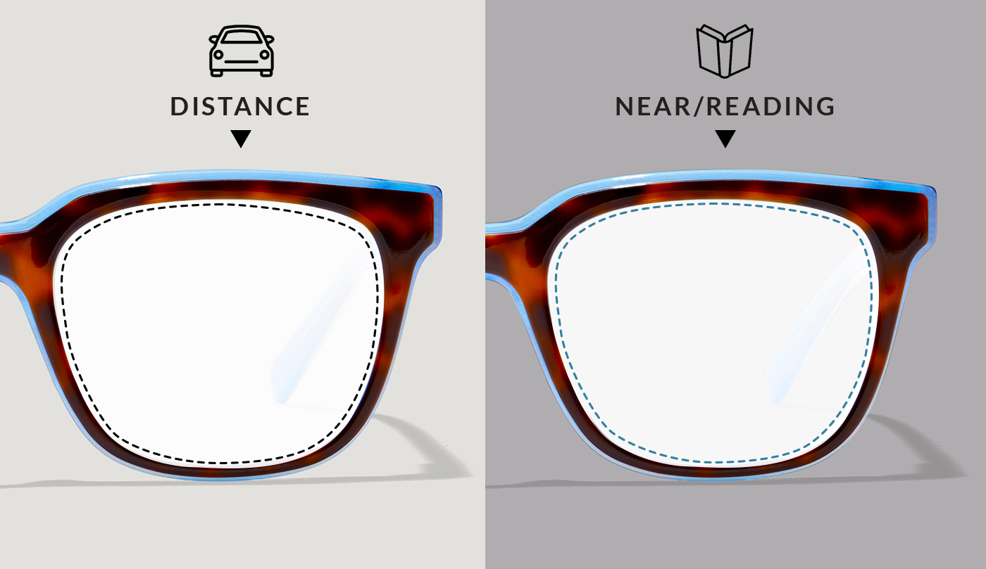 Which Eyeglasses Are Right For You A Guide To Find The Perfect Pair Zenni Optical