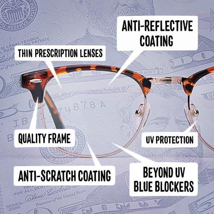 lens types